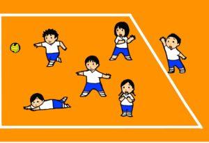 【ドッジボールのアレンジルール】子どもの人気スポーツ☆公式ルールも
